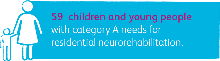 59 children and young people with category A needs for residential neurorehabilitation